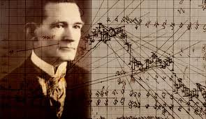 Order our Gann Techniques Trading Course by Clicking-Here